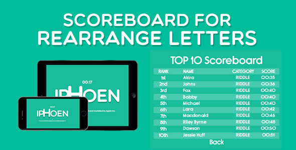 Download Scoreboard for Rearrange Letters nulled download