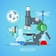 Biology Science Education Concept Poster