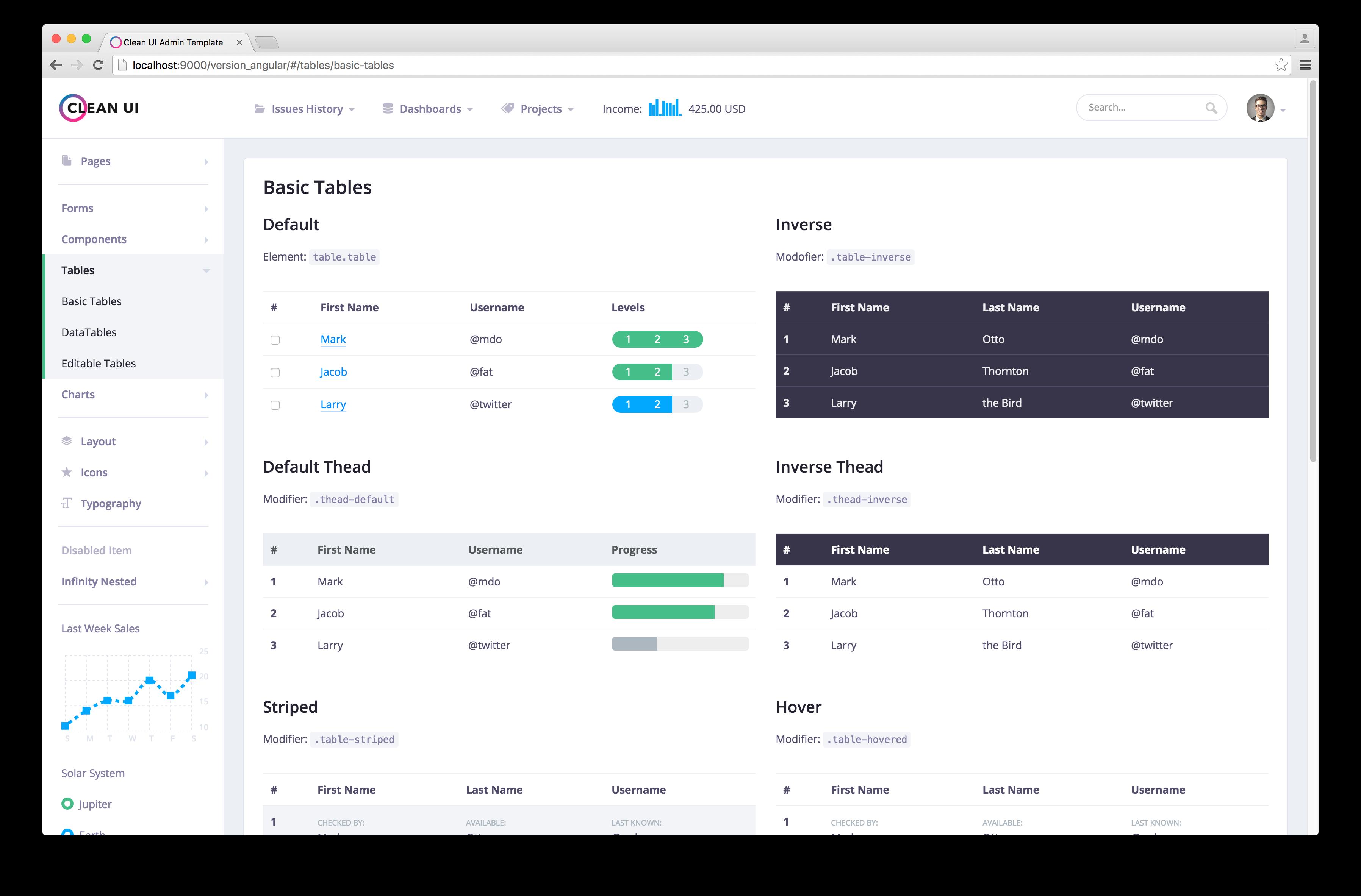 Clean Ui Admin Template Classic Material Design