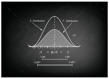 normal distribution and collective premium As with the collective premium, it is readily concluded that moderate levels of linear correlation between the risk profiles lead to appreciable variations in the bayes premium (for the sake of illustration, note the first four cases.