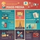 Mass Media - Poster, Brochure Cover Template