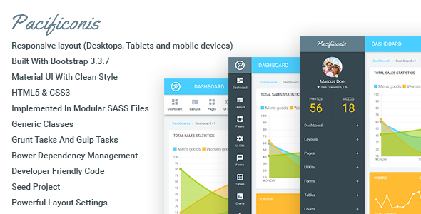 Pacificonis – Material Admin Template (Admin Templates) Download