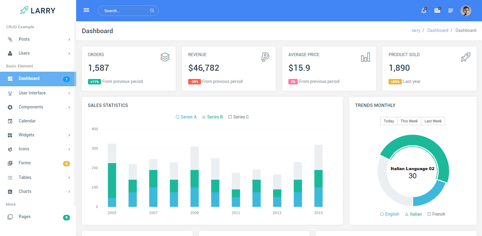 larry laravel cms admin dashboard template by sureshopress codecanyon. Black Bedroom Furniture Sets. Home Design Ideas