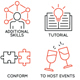 Icons Set of Business Management - part 4