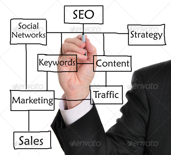 PhotoDune Search Engine Optimization SEO 1838027
