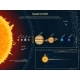 Solar System Vector Illustration Outer Space