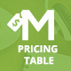 Mullo - A Pricing Tables Framework