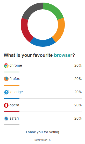 poll example