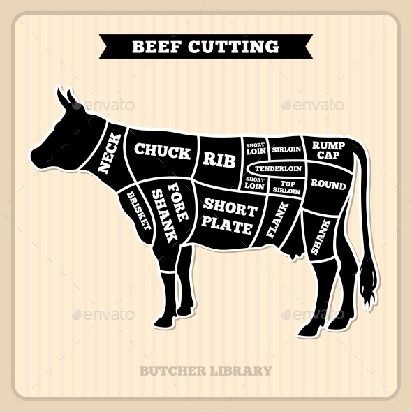 Beef Cow Cuts Butcher Vector Diagram