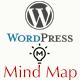 Wordpress MindMap Editor Plugin