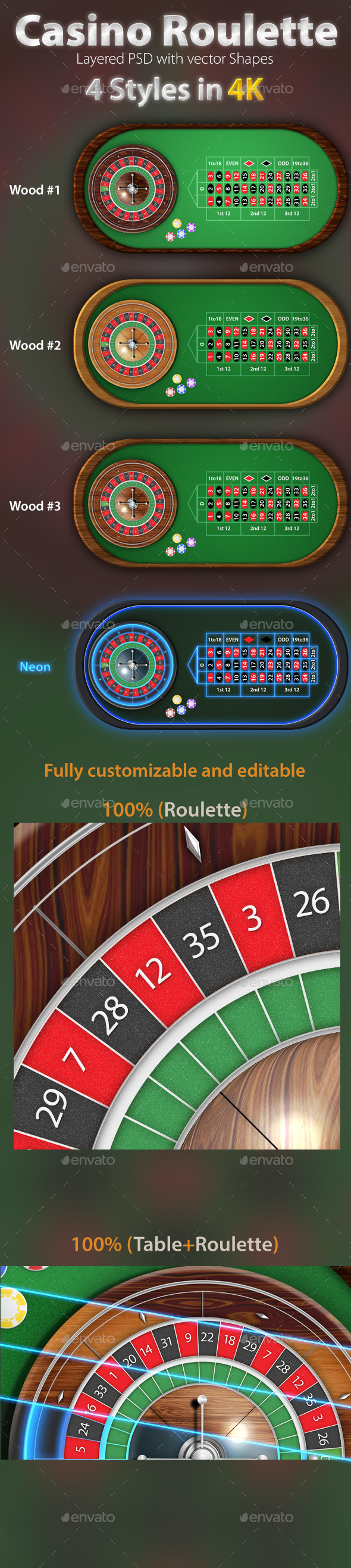 Graphicriver European Roulette Table Pack 4K 19267863