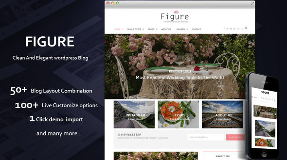 Download Figure - Blog / Magazine WordPress Blog Theme nulled download