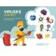Anti Germs, Microbes Vector Sanitation Concept