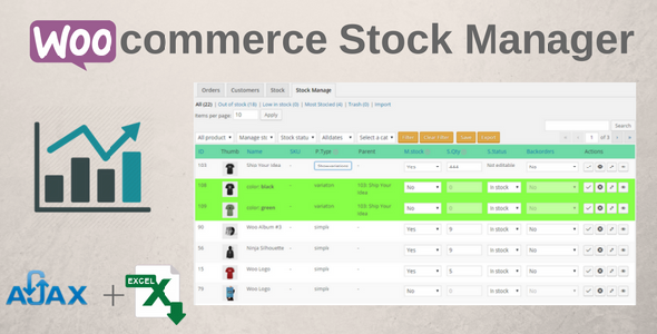 Woo Stock Manage & Report - CodeCanyon Item for Sale