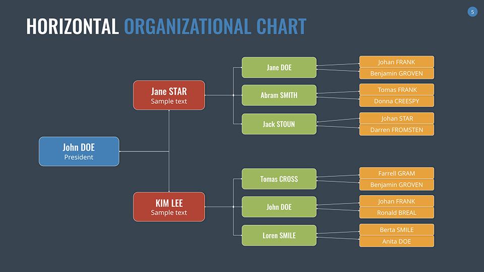 Organizational Chart and Hierarchy Keynote Template by SanaNik – Horizontal Organization Chart Template