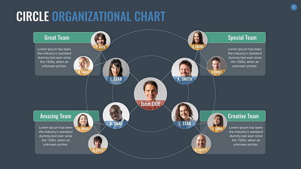 organizational chart and hierarchy keynote template by