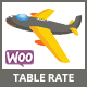 Table Rate Shipping by Class, Weight, Price, Quantity & Volume for WooCommerce - Kahanit
