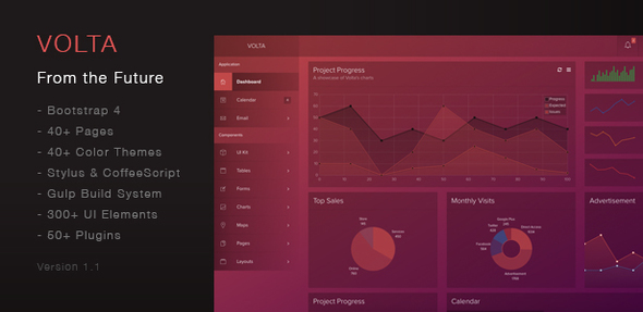 Volta - Futuristic Web Application and Admin Dashboard (Admin Templates)