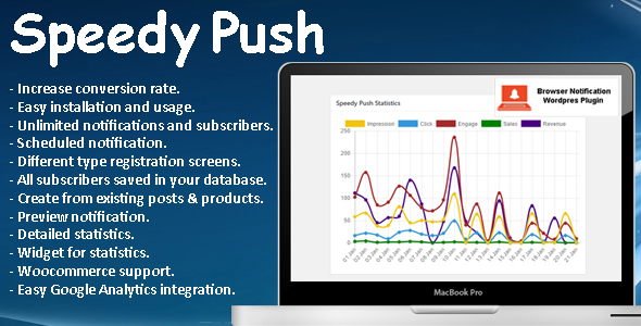 Speedy Push – WordPress Notification Plugin