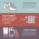 House Plumbing and Plumber Fixture Vector Web