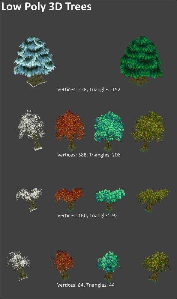 LowPoly 3D Trees Pack - 3DOcean Item for Sale