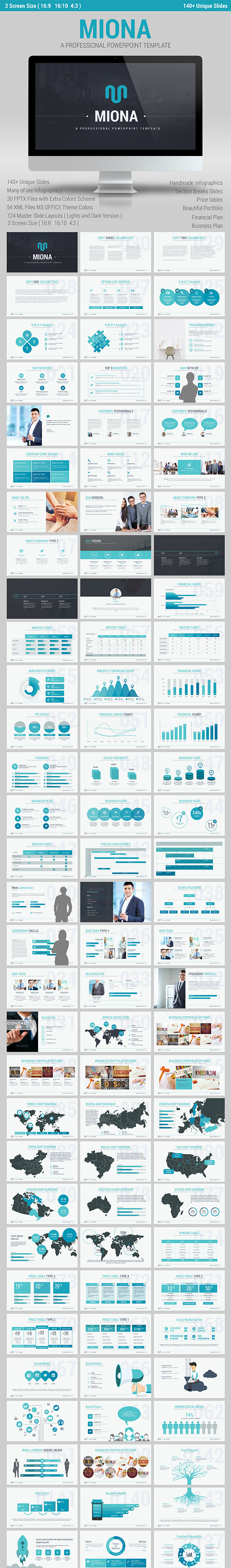 Miona Multipurpose Powerpoint Template (PowerPoint Templates)
