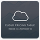 Cloud Pricing Table