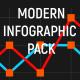 Modern designed Infographic Pack