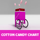 Cotton Candy Chart