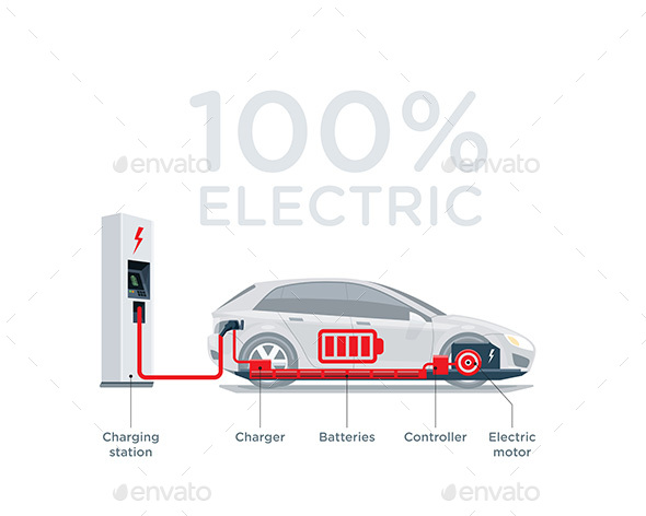 Graphicriver Electric Car Scheme Simplified Diagram of Components 19676782