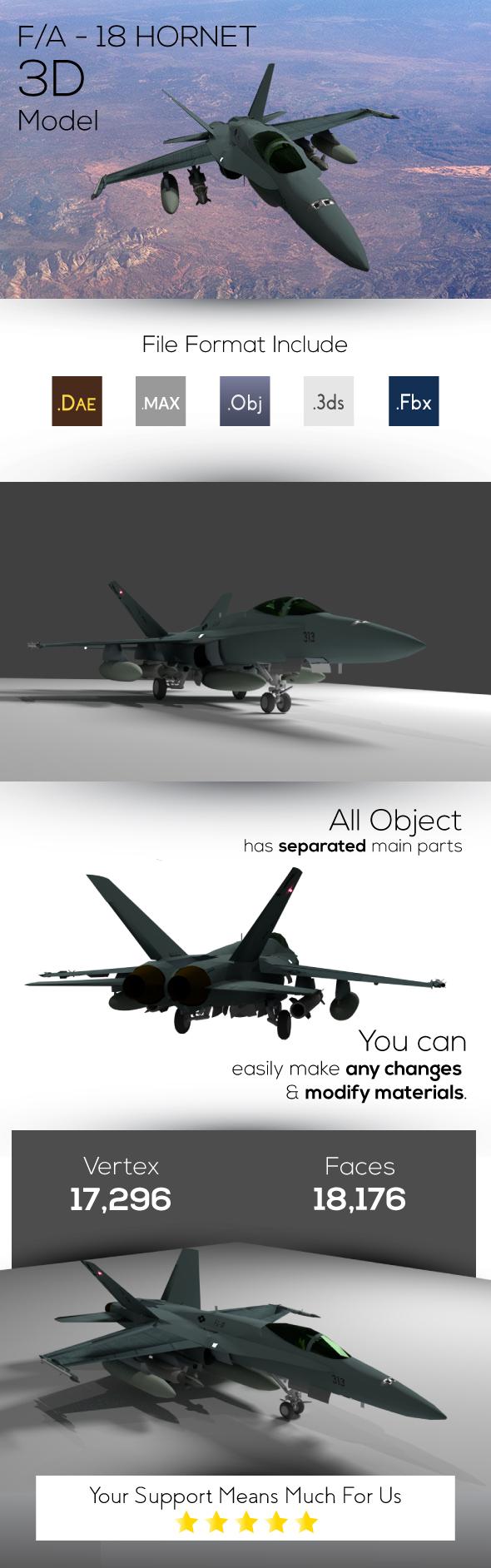 3DOcean F A-18 Hornet 3D Model 19726903