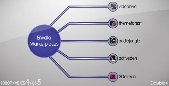 VideoHive Dynamic Text Presentation 1934655
