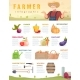 Farm and Agriculture Infographic Concept