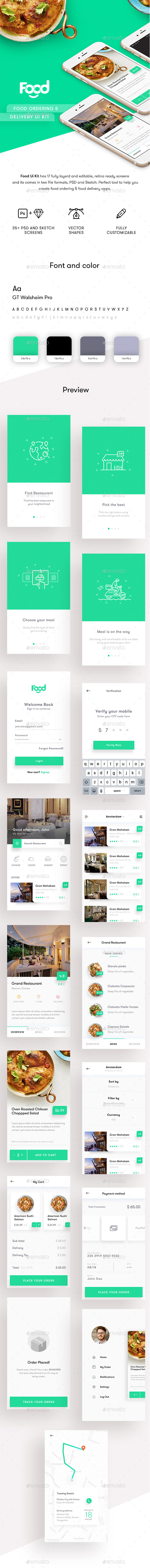 Android L Mobile UI Template (.sketch)