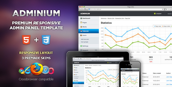 ThemeForest Adminium Modern Admin Panel Interface 851824