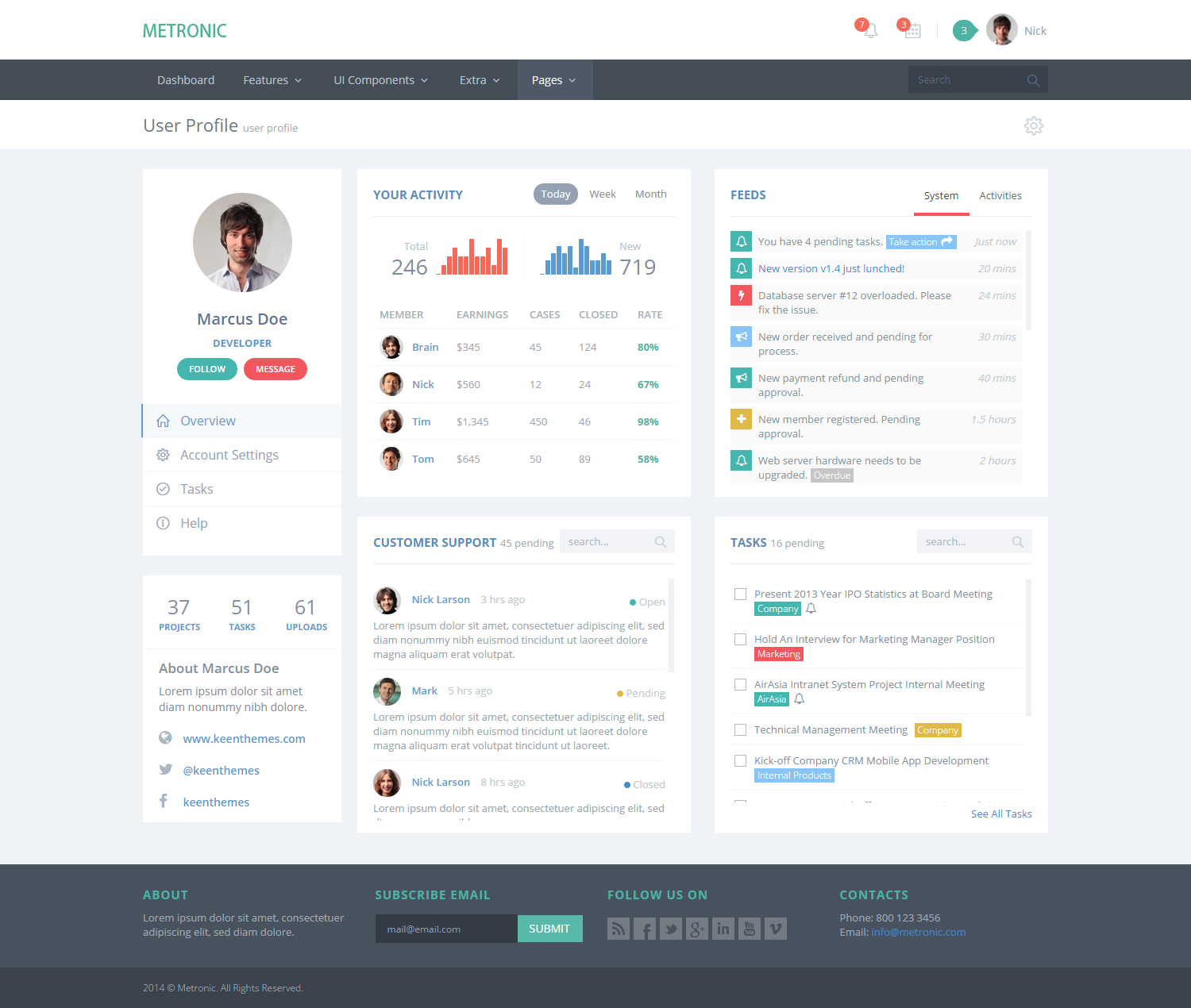 metronic responsive admin dashboard template by keenthemes themeforest. Black Bedroom Furniture Sets. Home Design Ideas