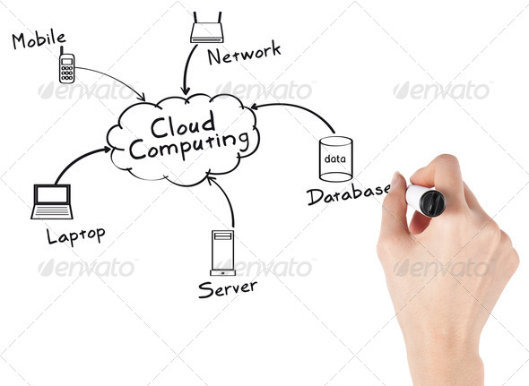 Businesswoman with Cloud Computing - Stock Photo - Images