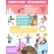 Sports Tournaments Infographic Poster