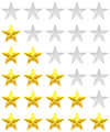 Zero to five star review or rating