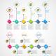 Process Visualization Template