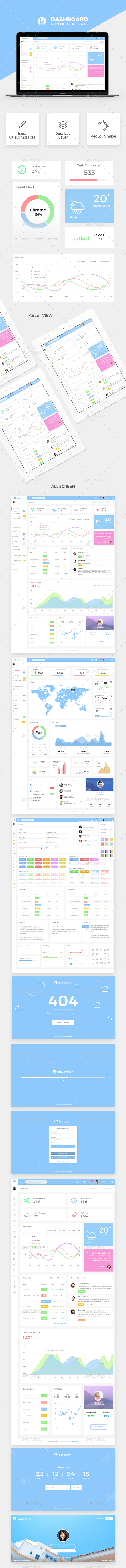 Material Dashboard (User Interfaces)