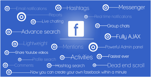 Fasebook – Social Network (Social Networking)