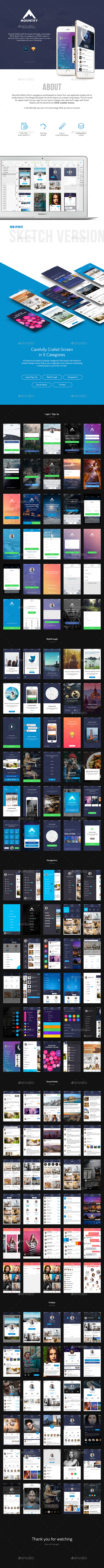 Wireframe App UI Kit (User Interfaces)