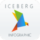 Iceberg | PowerPoint Template