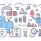 Finding Investor for Startup