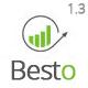 Besto - Corporate Responsive Multi Purpose WordPress Theme