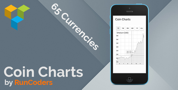 Coin Charts - WordPress Responsive Cryptocurrency Historical Charts