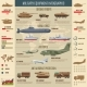 Military Transport Infographic Concept