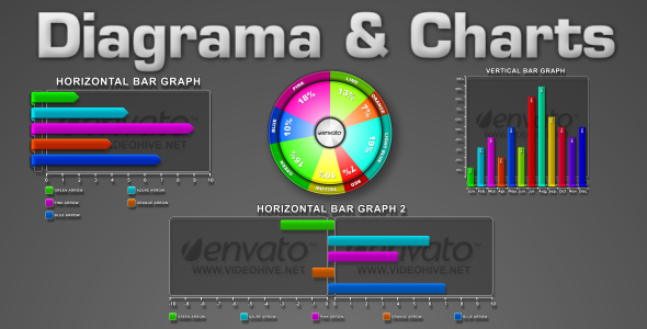 After Effects Project - VideoHive Diagrama & Charts 232700