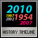 XML History Timeline - ActiveDen Item for Sale